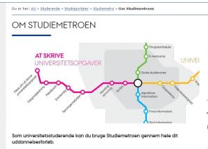 Om-StudieMetroen